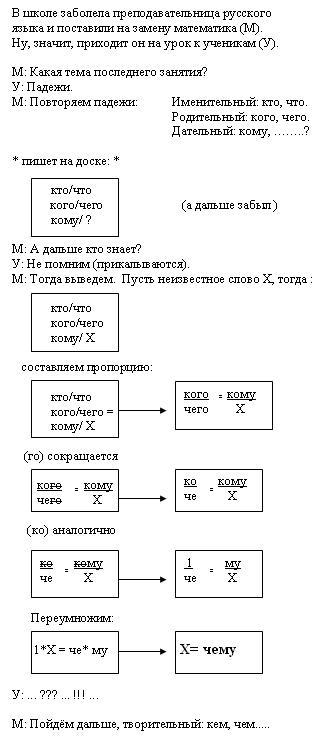 Падежи (3329744).jpg (323x739, 44Kb)