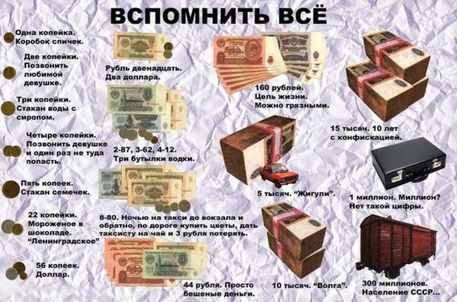 СССР.jpg (640x423, 100Kb)