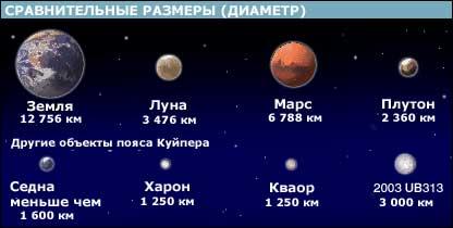 Разоблачение: «Небесный Город, плывущий в космосе» 14685855__41439775_planets