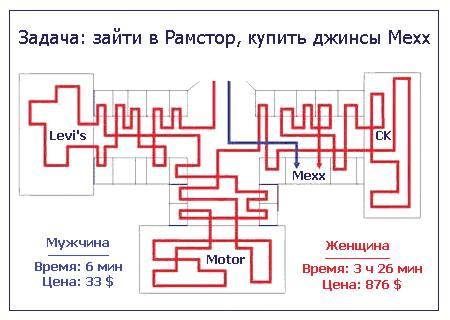 http://www.liveinternet.ru/images/attach/2/5180/5180764_zhiznenno.jpg