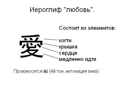 иероглифы - Схемы в работе.