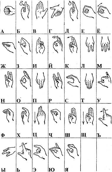 Азбука глухих (русская).jpg (380x582, 44Kb)