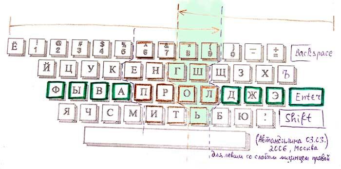 AvtandiLine2006_060303.jpg (700x347, 36Kb)