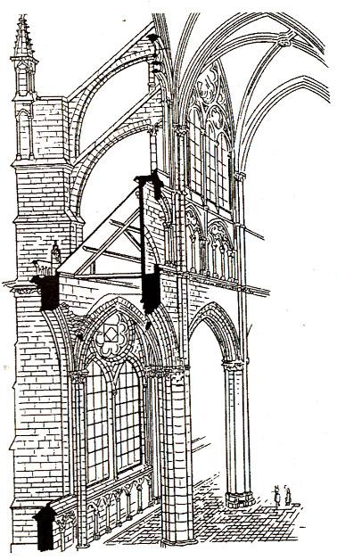 Схема готического храма в