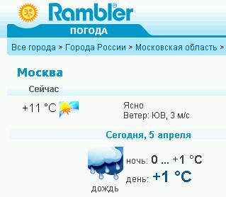weather.jpg (319x278, 26Kb)