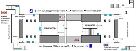 Нахимовский проспект, станция метро